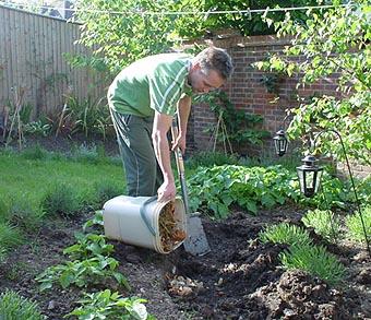 Uses of soil for Uses of soil for kids
